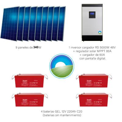 Kit Solar 5000W Plus Uso Diario