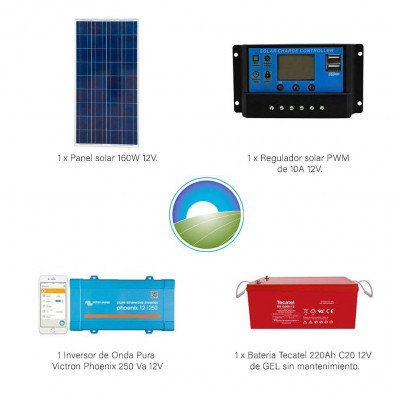 Kit Solar Mega Económico