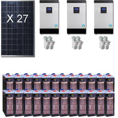 Kit Solar Trifásico 400V 15Kw