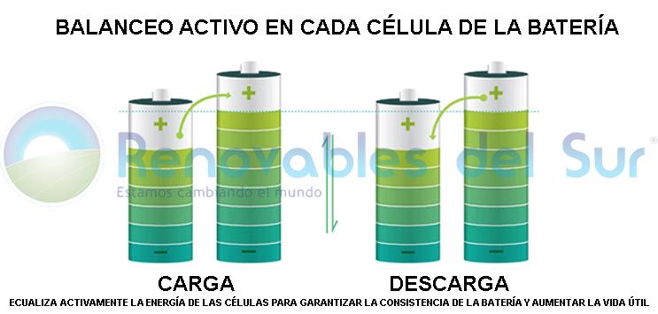 Balanceo activo BMS Easy Battery