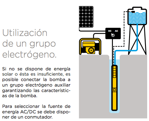 Nastec Grupo Electrogeno